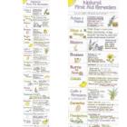NFARC_Natural_remedies_chart